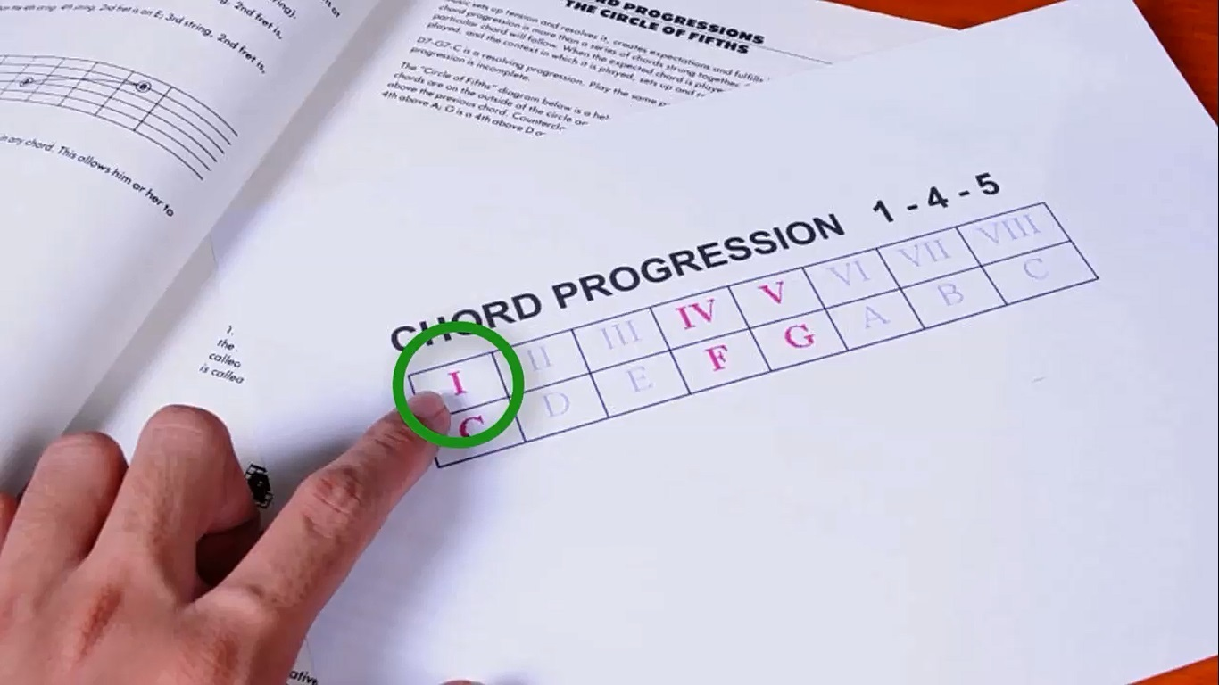 Creating Chord Progressions the Easy Way